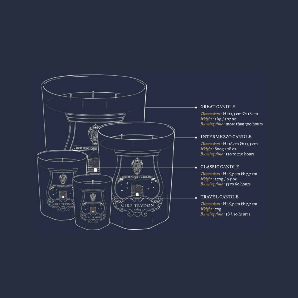 Cire Trudon Candle Sizes